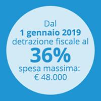 Bonus Fiscale del 36%